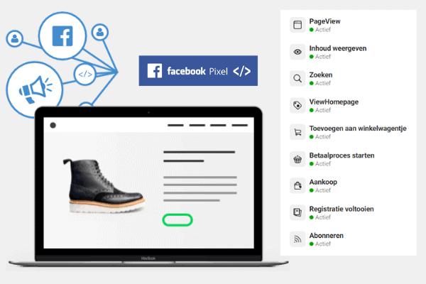 duiding ontdek wie je meest waardevolle klanten zijn pixl tracking